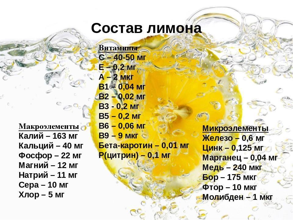 Фото состав лимона