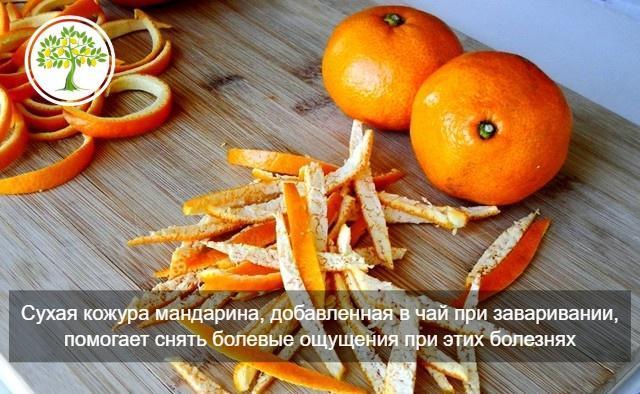 фото мандариновые корки